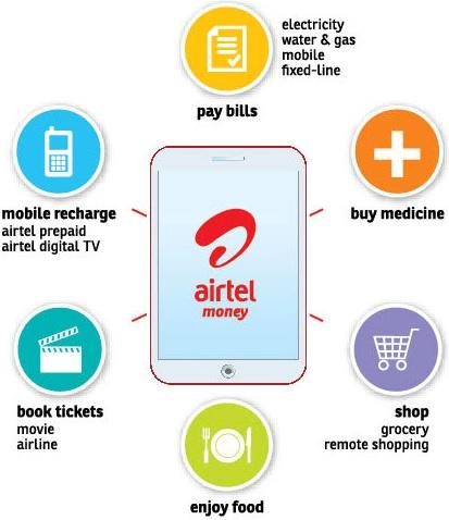 airtel-money1