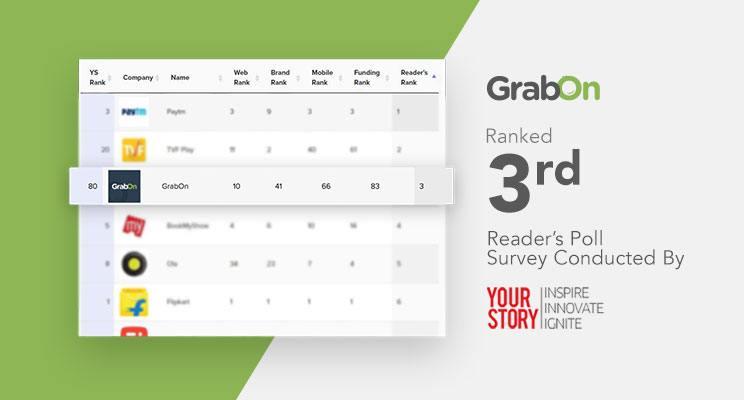 grabon readers poll awards