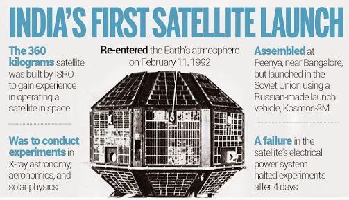 isro satellite launch aryabhatta 1975