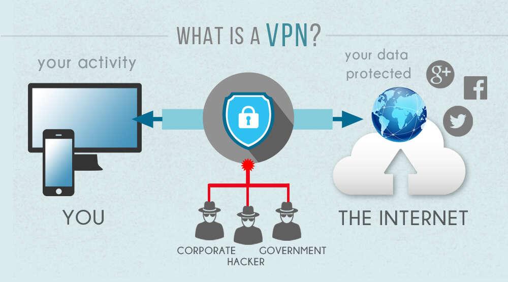 cyber terrorism vpn