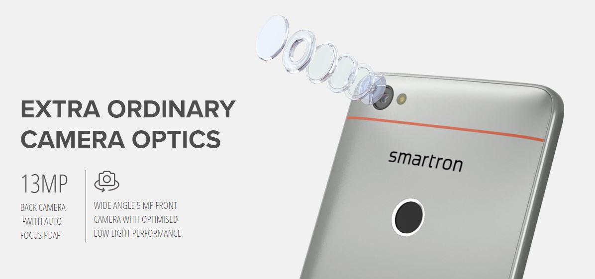 smartron srtphone camera