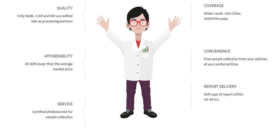 medlife medicine benefits of lab tests